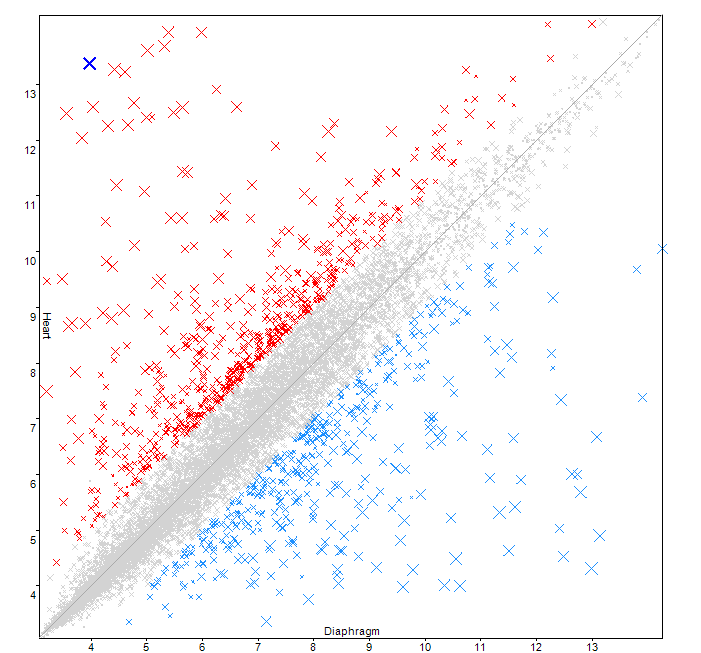 RMA-scatter-plot.png
